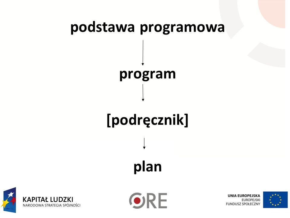 podstawa programowa program [podręcznik] plan